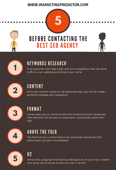 Best search engine optimization agency infographic