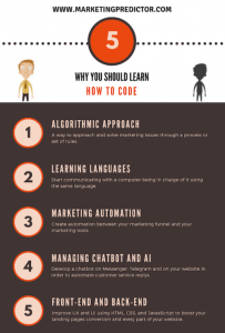 How to code infographic