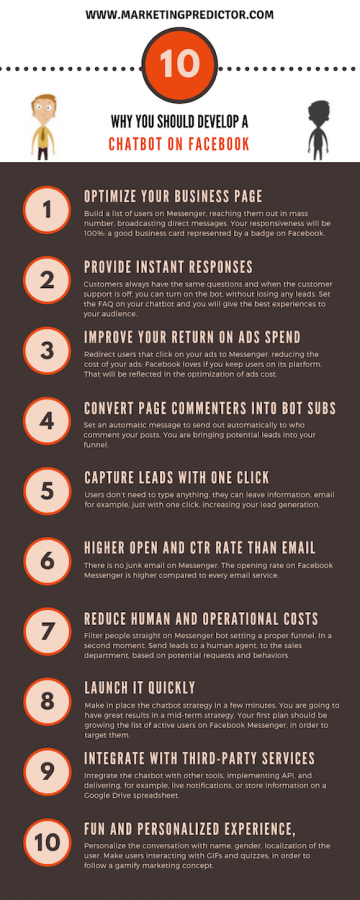 Top 10 why an online chatbot infographic