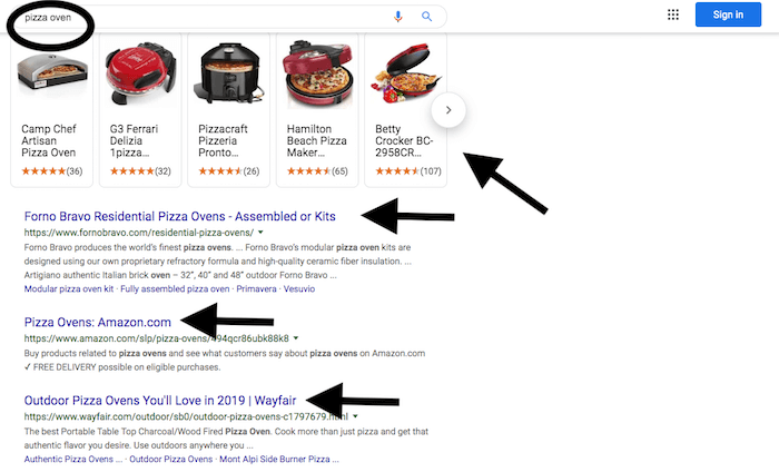 SERP searching for a specific ecommerce keyword