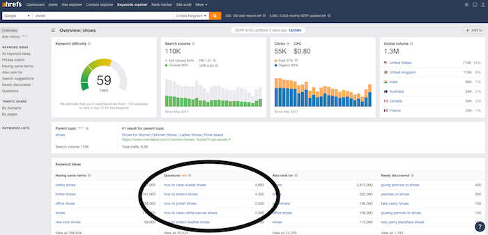 Questions feature Ahrefs in order to have ideas on how to get traffic to your blog post